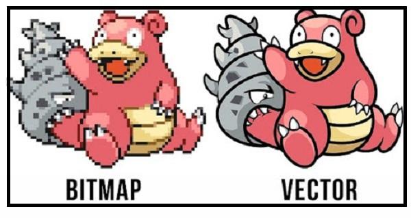 bitmap image là gì